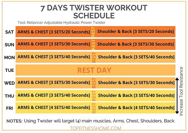 7 Days Power Twister tool Workout Schedule
