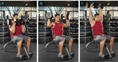 Shoulder-Exercise 7 - Arnold Shoulder Workout Press