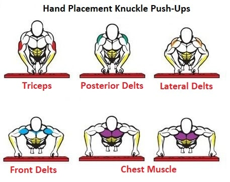 hand placement knuckle push ups