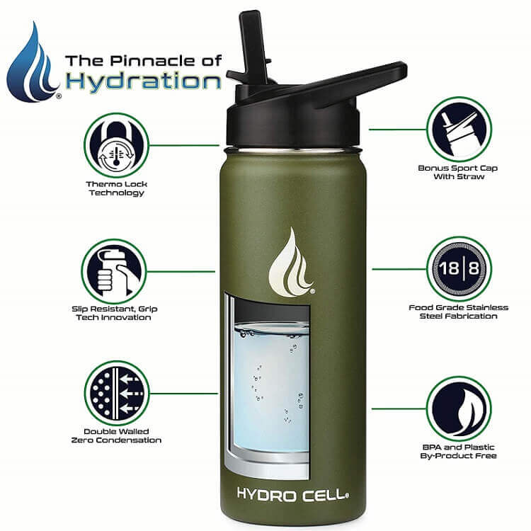 hydro cell water bottle features